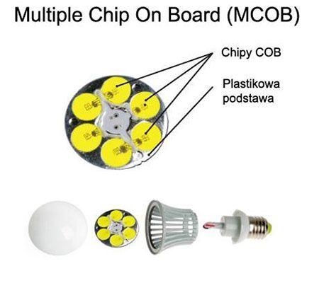chip led mcob